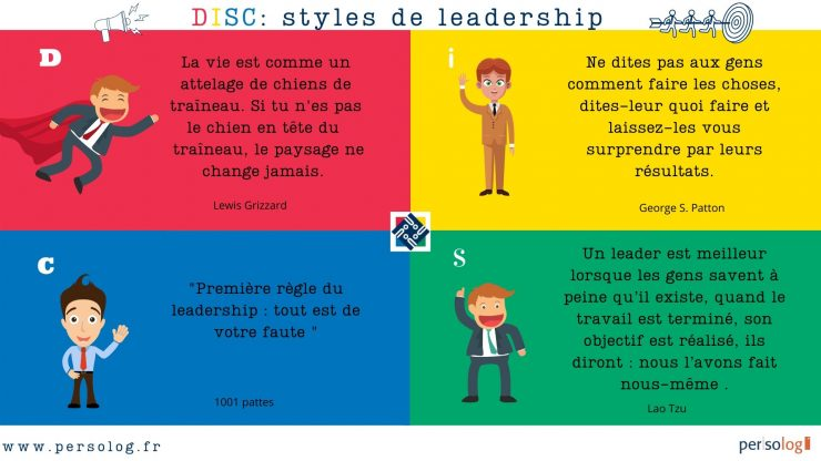 S'amuser avec DISC : styles de leadership DISC dans des citations célèbres!